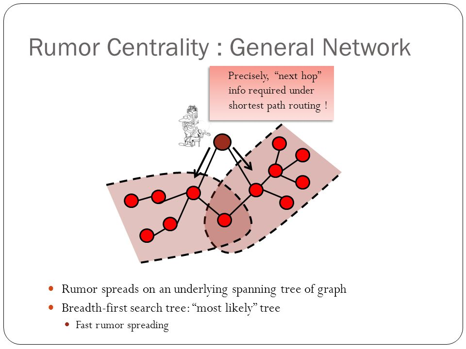 Rumor Centrality : General Network