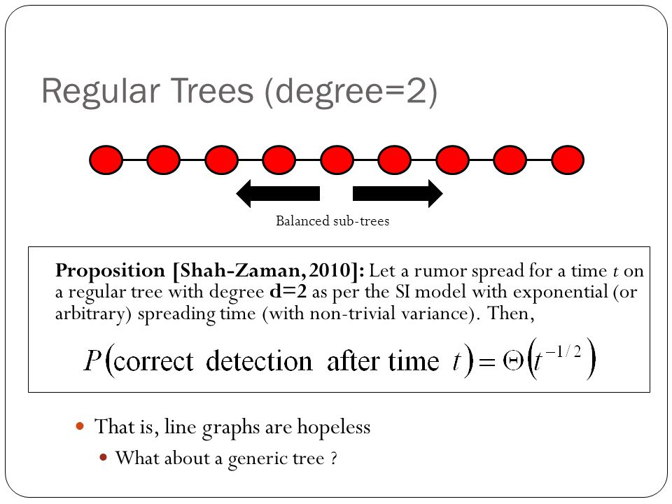 Regular Trees (degree=2)