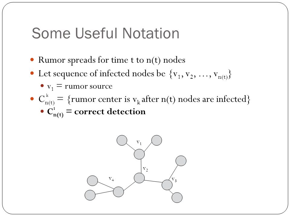 Some Useful Notation Rumor spreads for time t to n(t) nodes