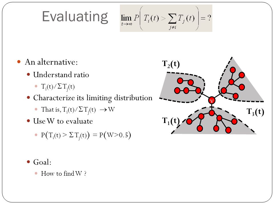 Evaluating An alternative: T2(t) Understand ratio