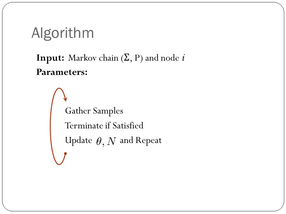 Algorithm Input: Markov chain (Σ, P) and node i Parameters: Gather Samples Terminate if Satisfied Update and Repeat
