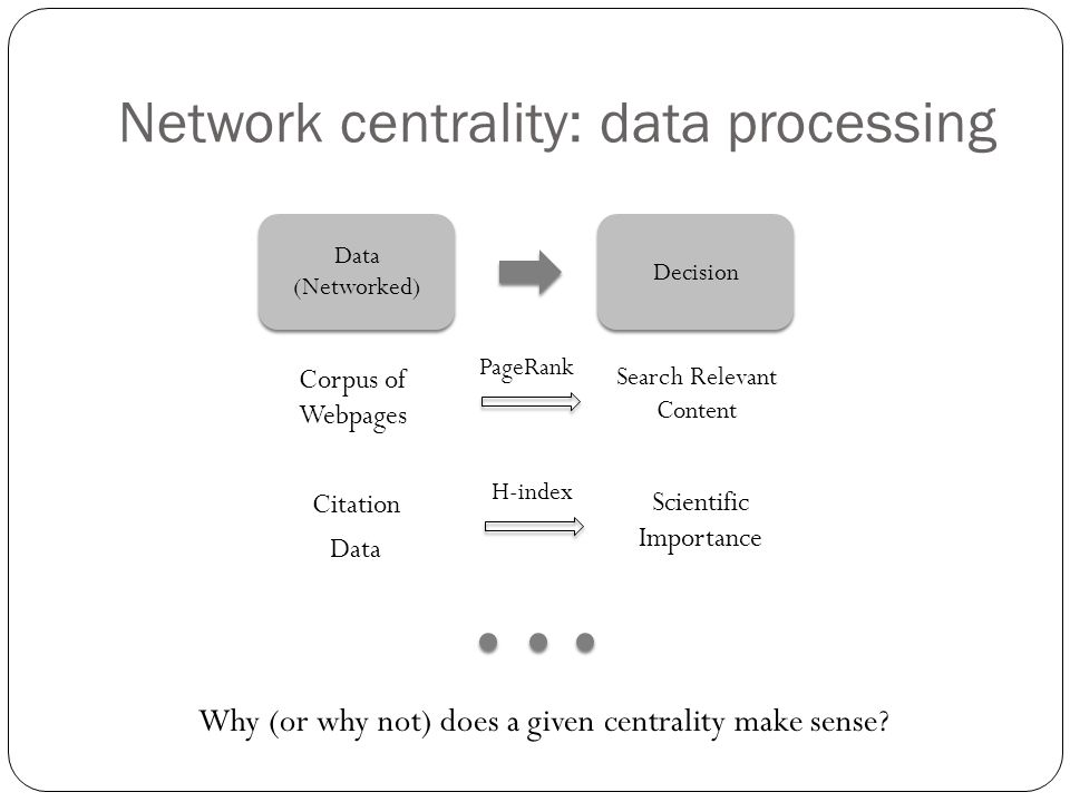 Network centrality: data processing