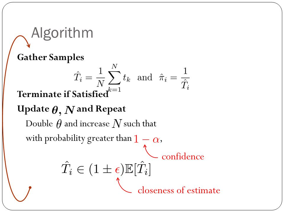 Algorithm confidence closeness of estimate
