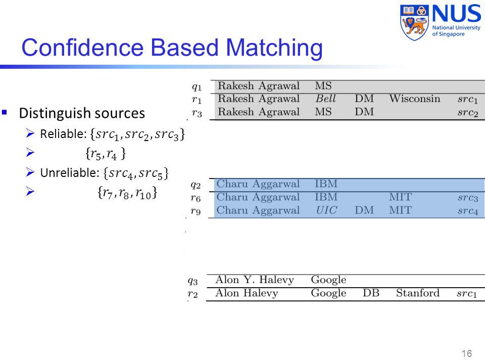 Confidence Based Matching