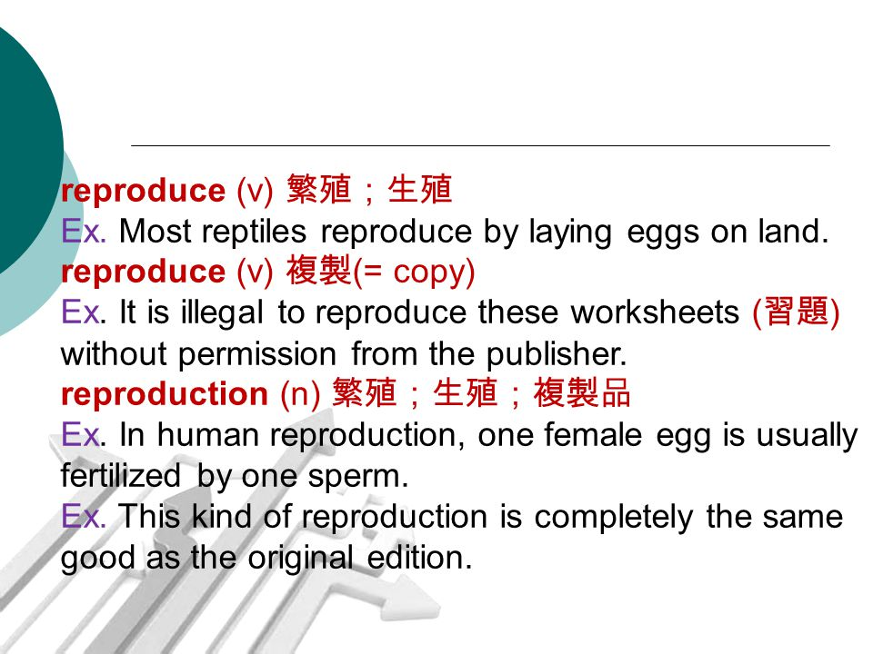 reproduce (v) 繁殖;生殖 Ex. Most reptiles reproduce by laying eggs on land. reproduce (v) 複製(= copy)