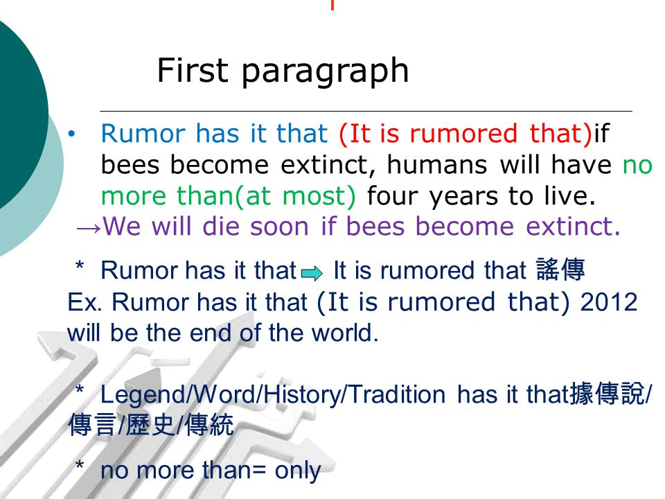 First paragraph Rumor has it that (It is rumored that)if bees become extinct, humans will have no more than(at most) four years to live.