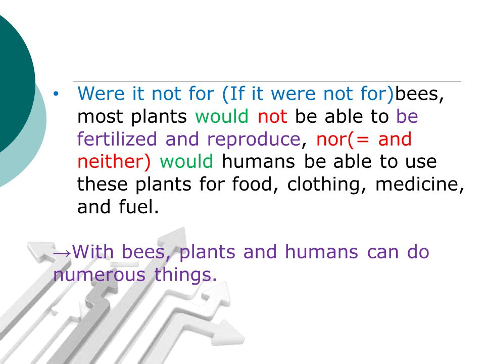 Were it not for (If it were not for)bees, most plants would not be able to be fertilized and reproduce, nor(= and neither) would humans be able to use these plants for food, clothing, medicine, and fuel.