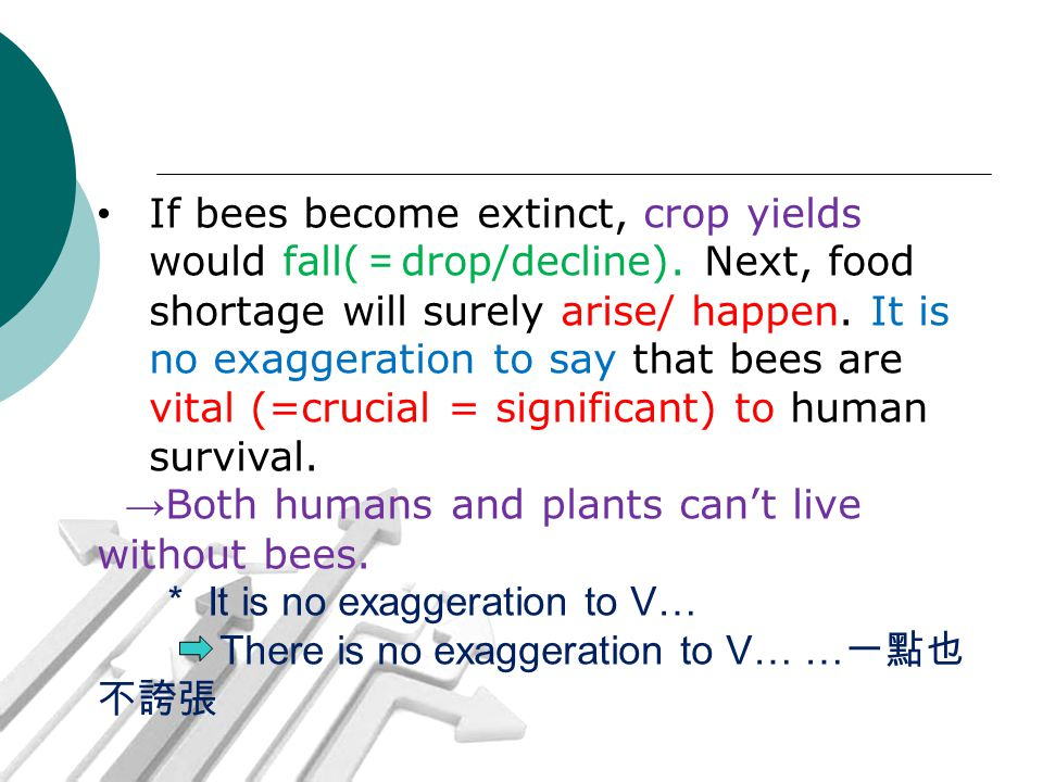 If bees become extinct, crop yields would fall(=drop/decline)