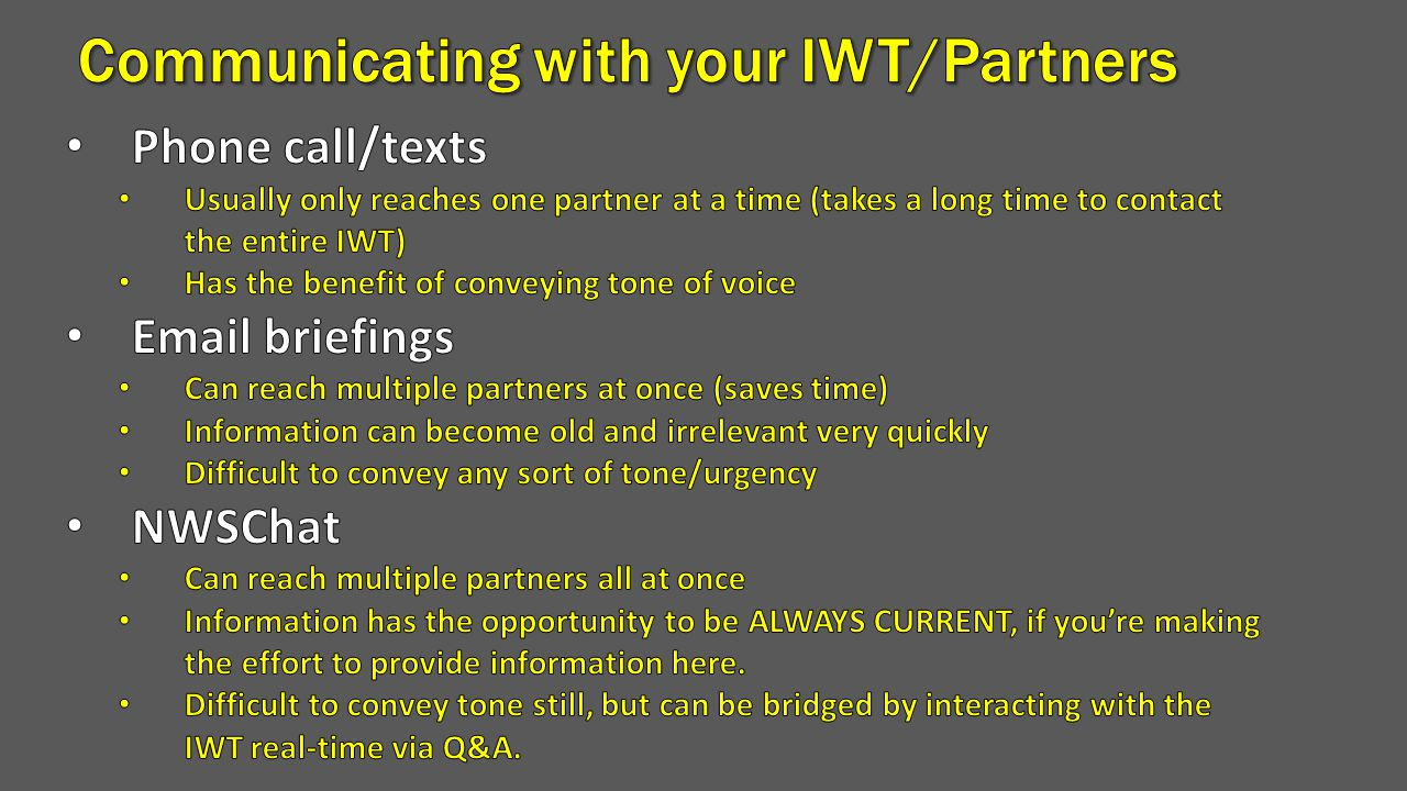 Communicating with your IWT/Partners