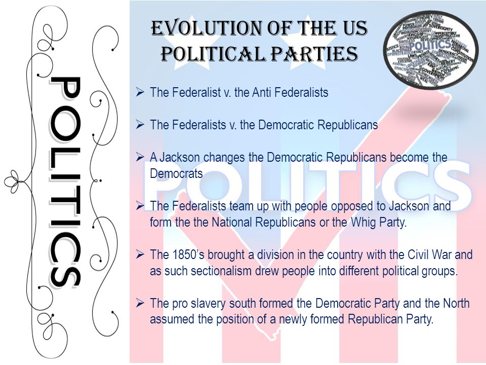Evolution of the US political parties