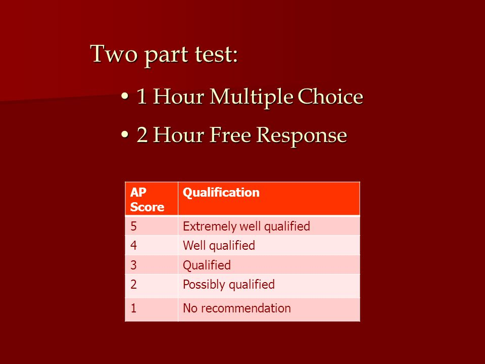 Two part test: 1 Hour Multiple Choice 2 Hour Free Response AP Score