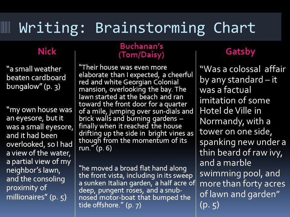 Writing: Brainstorming Chart