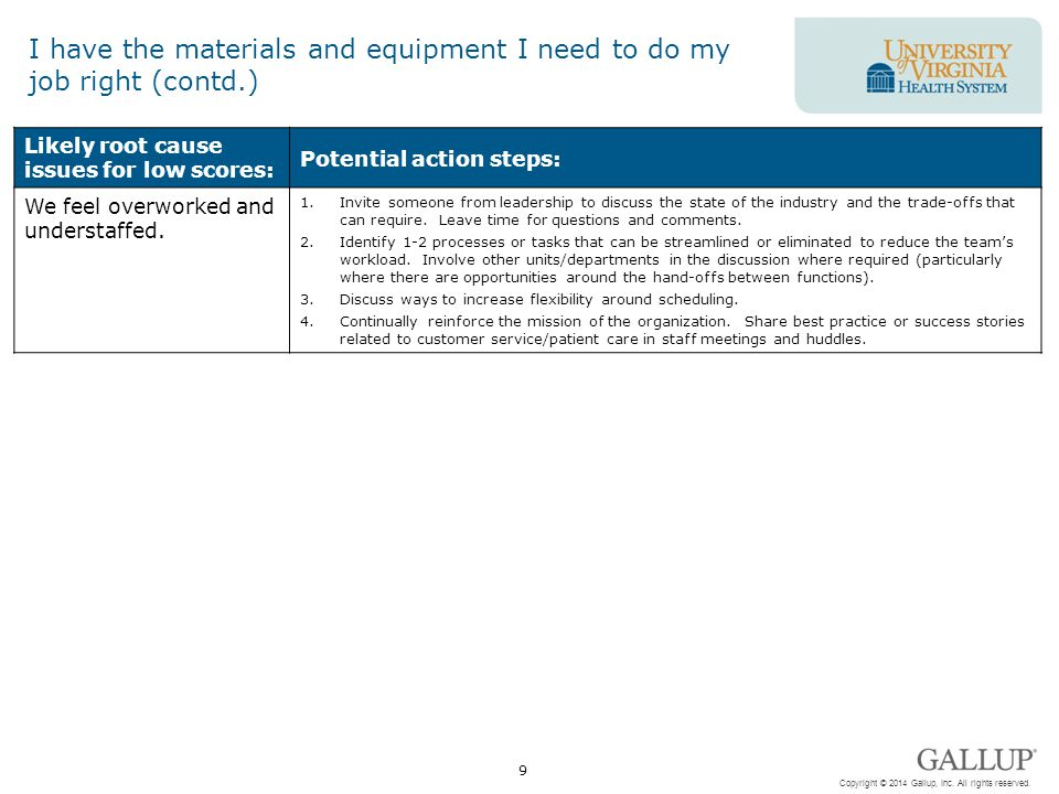 I have the materials and equipment I need to do my job right (contd.)