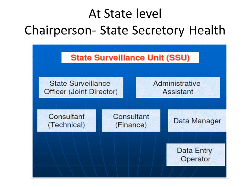 At State level Chairperson- State Secretory Health
