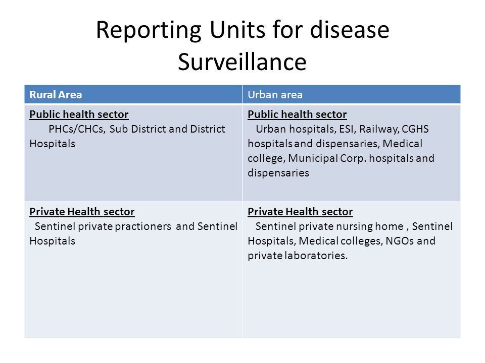 Reporting Units for disease Surveillance