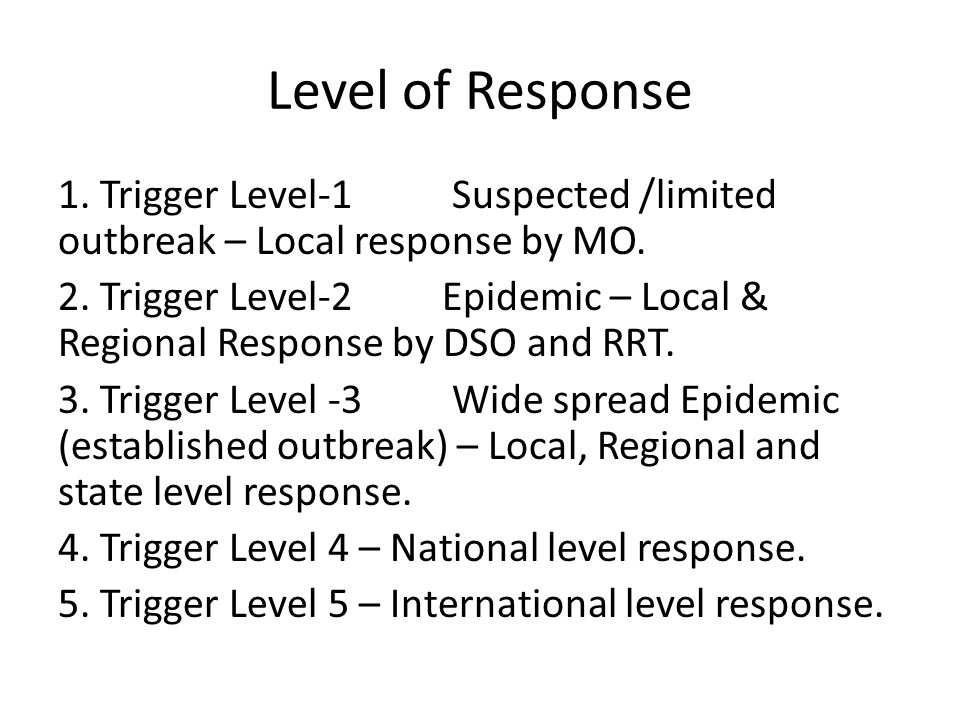 Level of Response