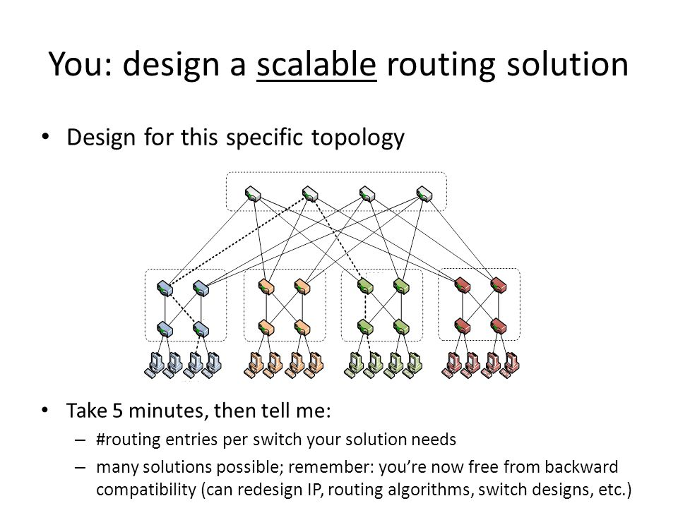 You: design a scalable routing solution