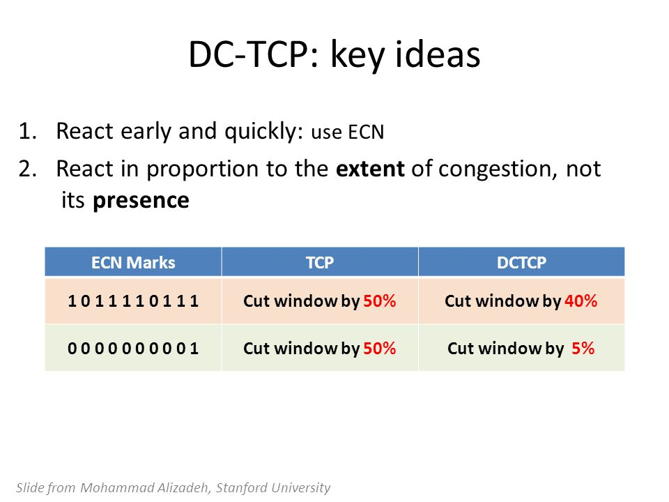 DC-TCP: key ideas React early and quickly: use ECN