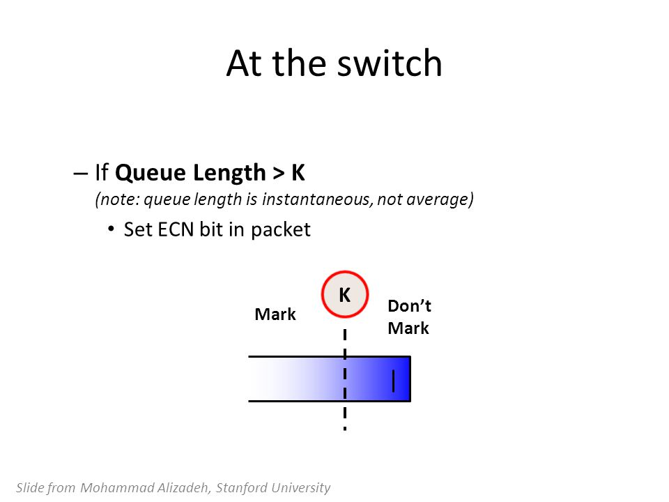 At the switch If Queue Length > K (note: queue length is instantaneous, not average) Set ECN bit in packet.
