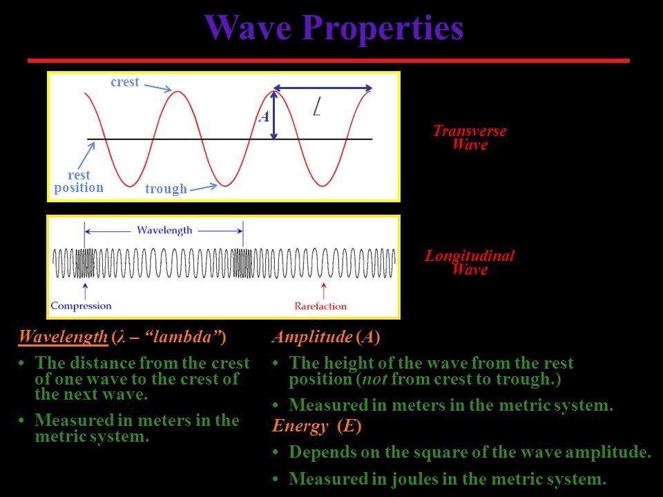Wave Properties λ Wavelength (λ – lambda )