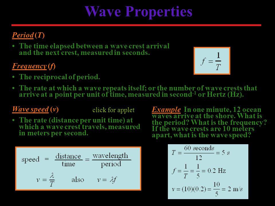 Wave Properties Period (T)