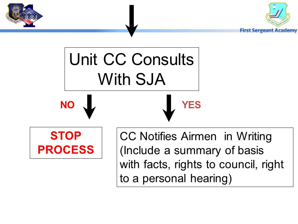 Unit CC Consults With SJA