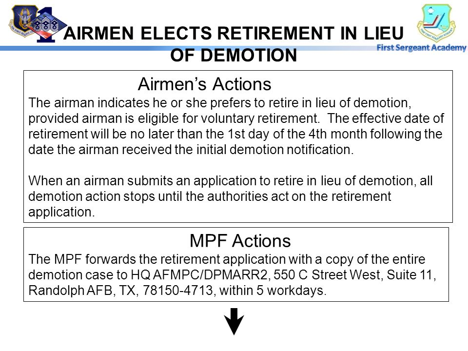 AIRMEN ELECTS RETIREMENT IN LIEU OF DEMOTION