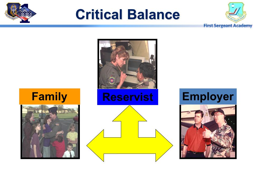 Critical Balance Reservist ` Family Employer