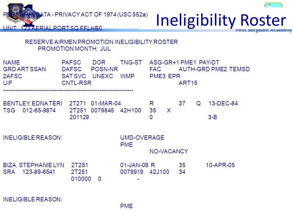Ineligibility Roster PERSONAL DATA - PRIVACY ACT OF 1974 (USC 552a)