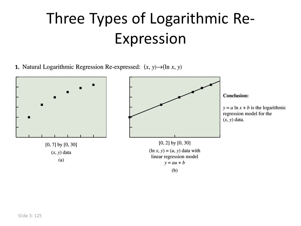 Three Types of Logarithmic Re-Expression