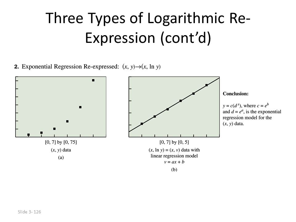 Three Types of Logarithmic Re-Expression (cont'd)