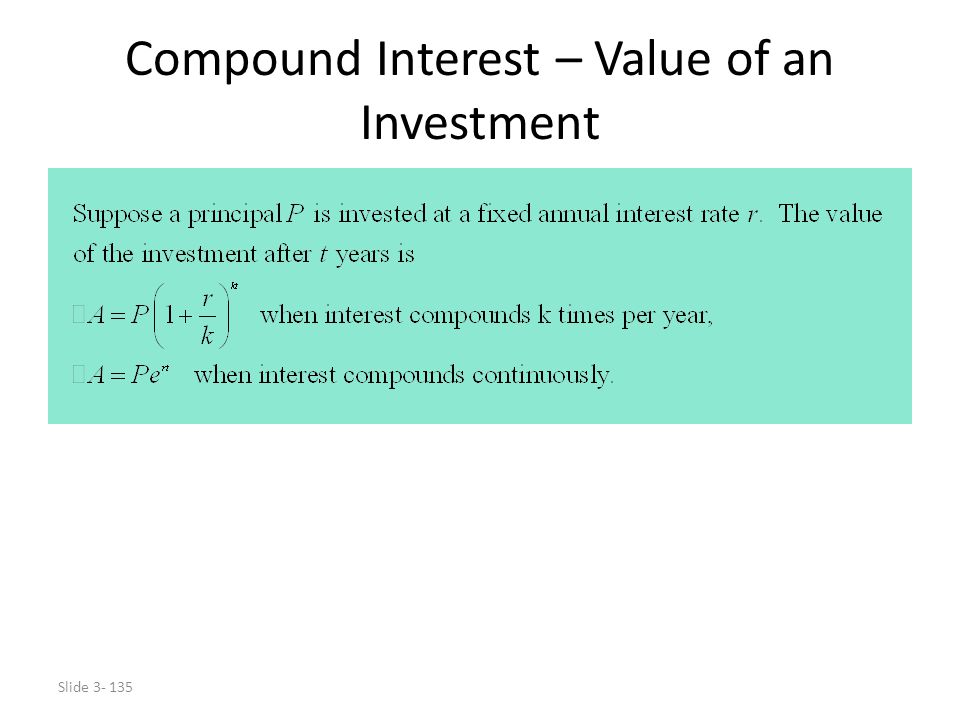 Compound Interest – Value of an Investment