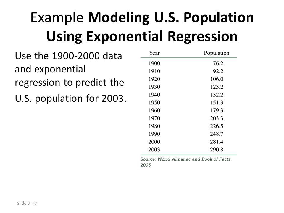 Example Modeling U.S. Population Using Exponential Regression