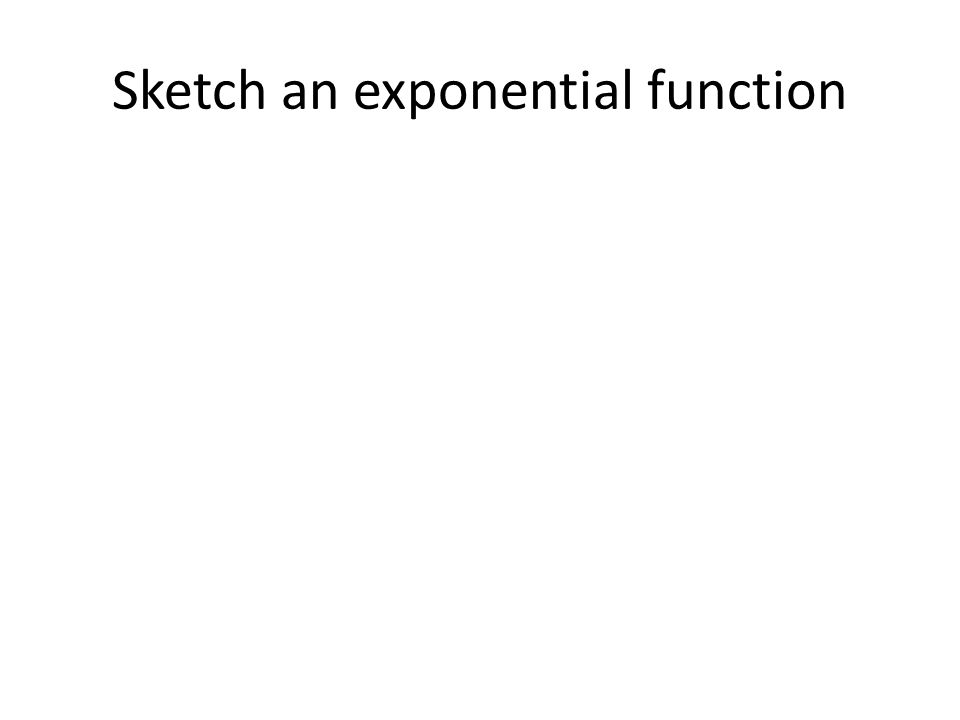 Sketch an exponential function