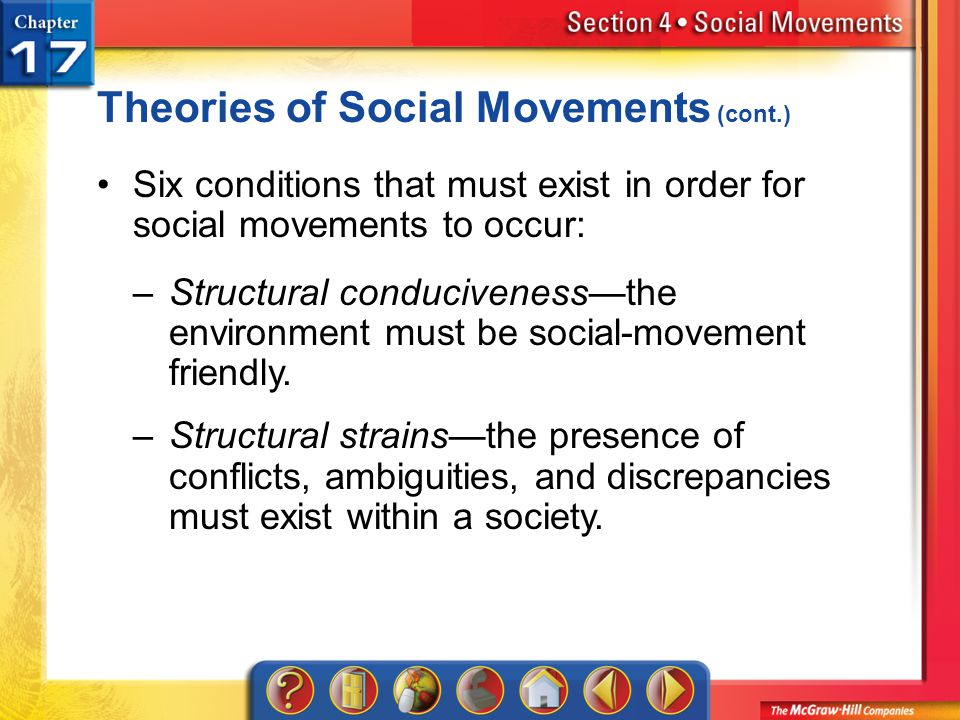 Theories of Social Movements (cont.)