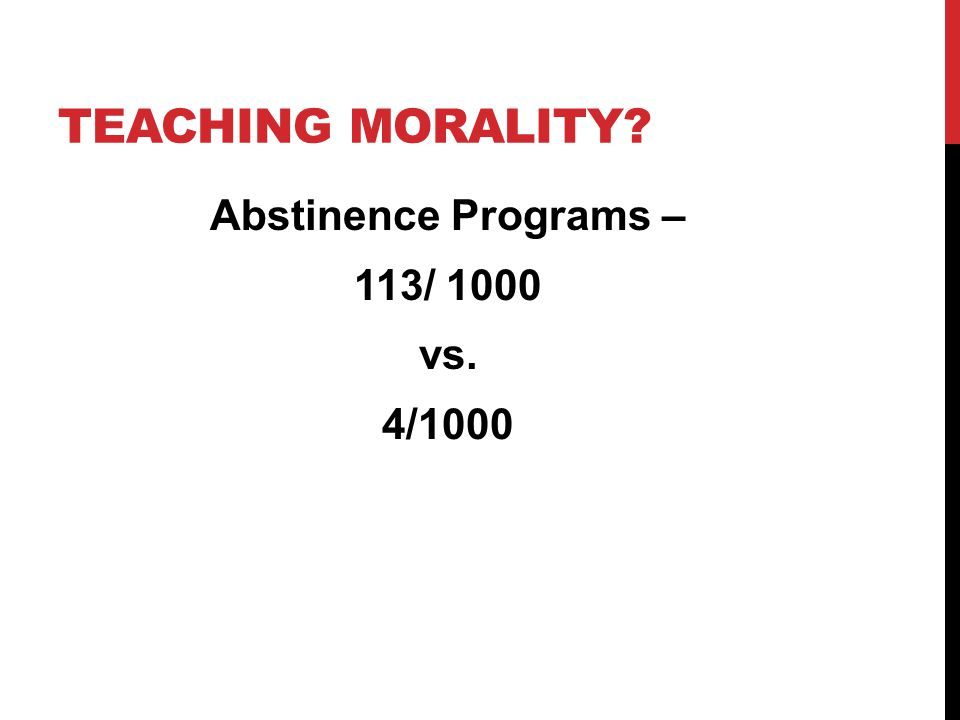 Abstinence Programs – 113/ 1000 vs. 4/1000