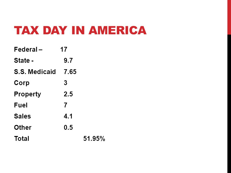 Tax Day in America Federal – 17 State - 9.7 S.S.
