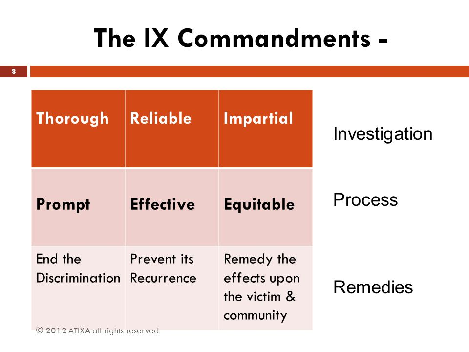 The IX Commandments - Thorough Reliable Impartial Prompt Effective