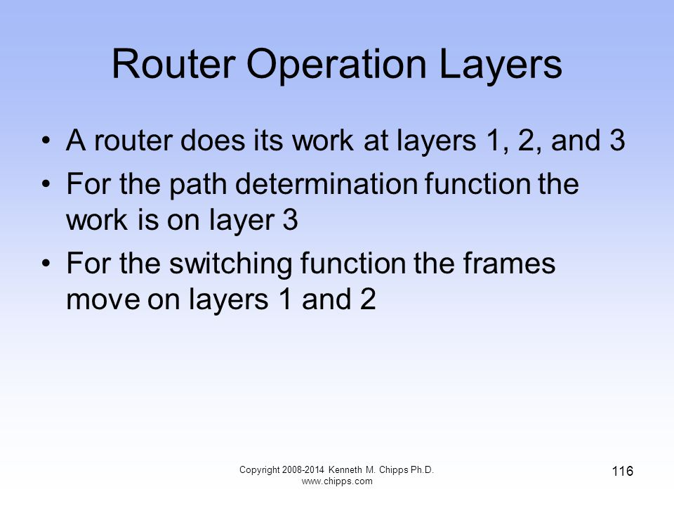 Router Operation Layers