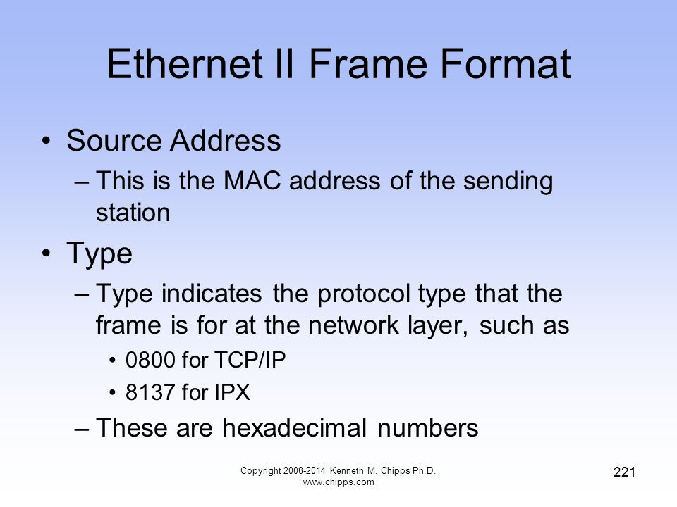 Ethernet II Frame Format