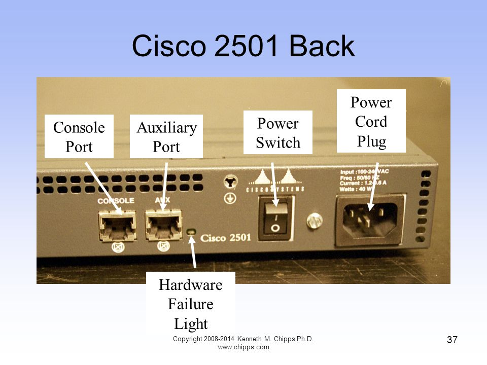 Cisco 2501 Back Power Cord Plug Power Switch Console Port