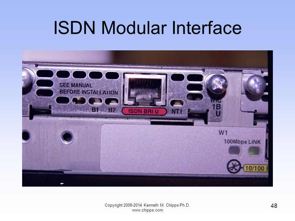 ISDN Modular Interface