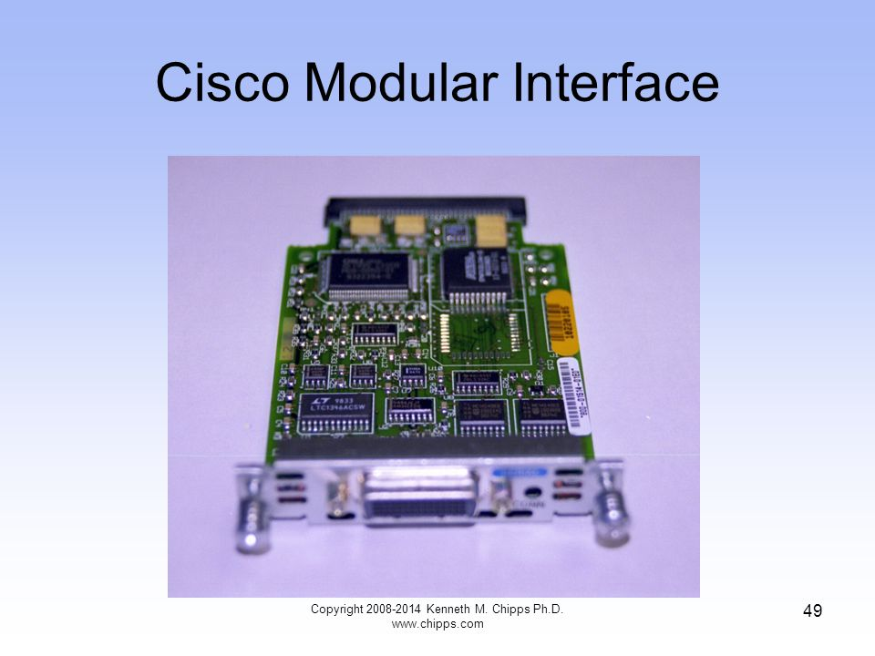Cisco Modular Interface