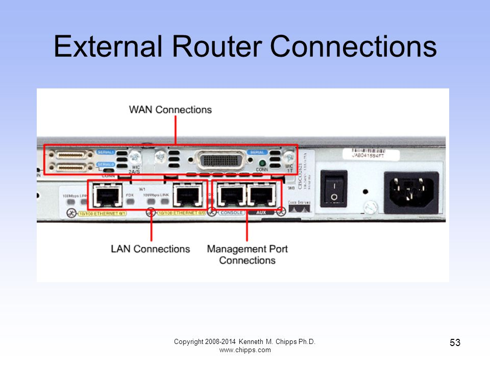 External Router Connections