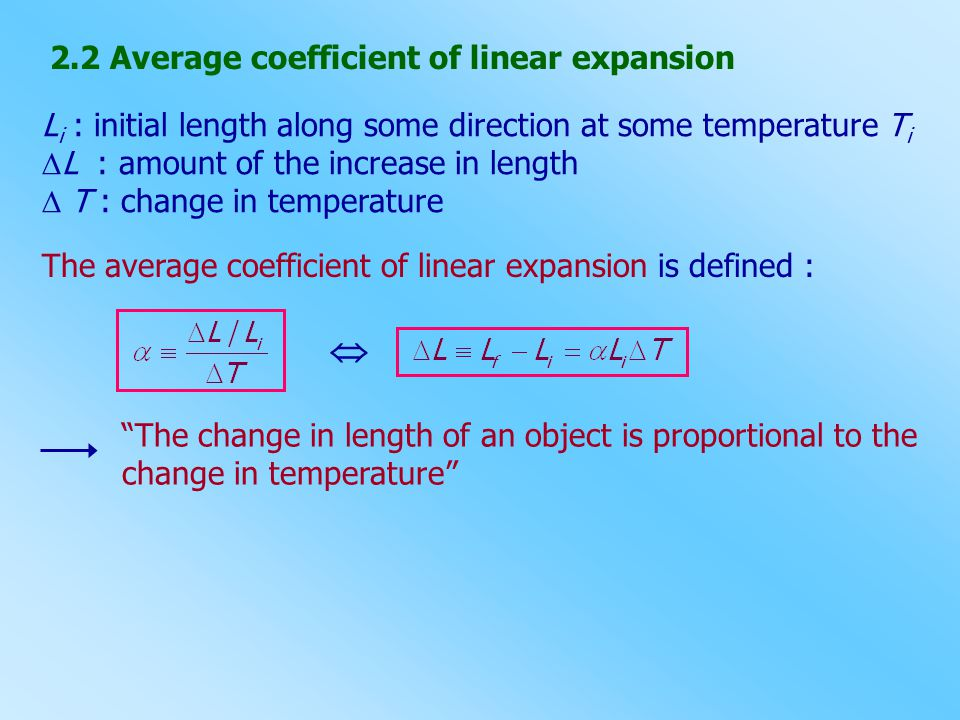  2.2 Average coefficient of linear expansion
