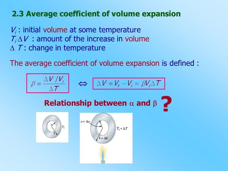  2.3 Average coefficient of volume expansion