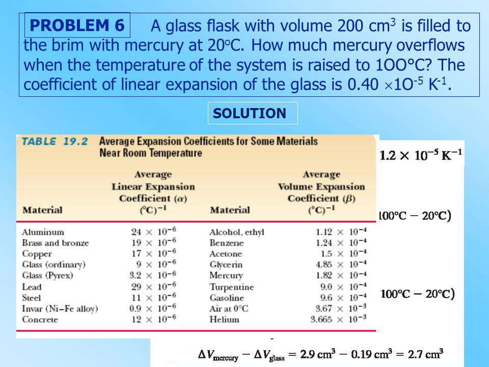 A glass flask with volume 200 cm3 is filled to the brim with mercury at 20oC. How much mercury overflows when the temperature of the system is raised to 1OO°C The coefficient of linear expansion of the glass is 0.40 1O-5 K-1.