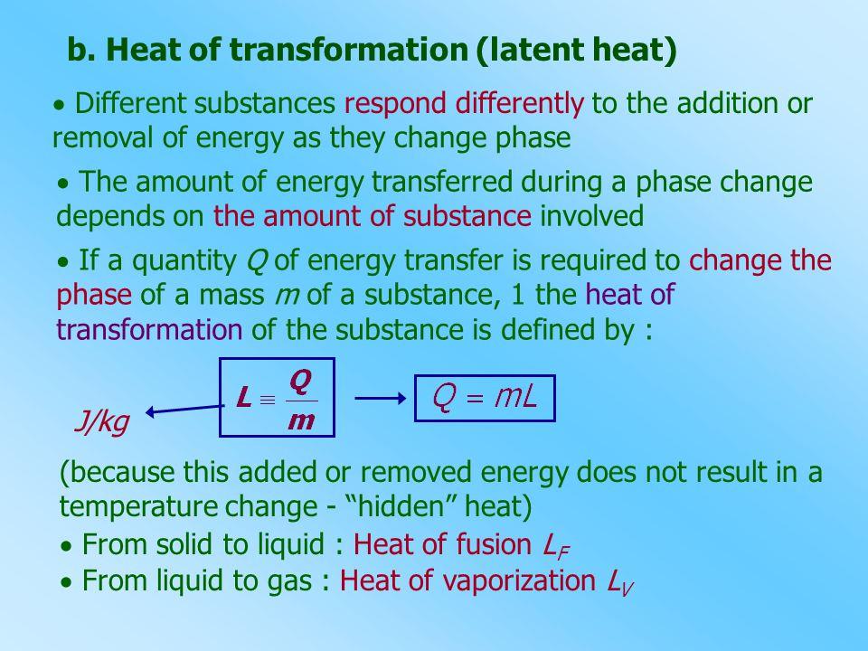 b. Heat of transformation (latent heat)