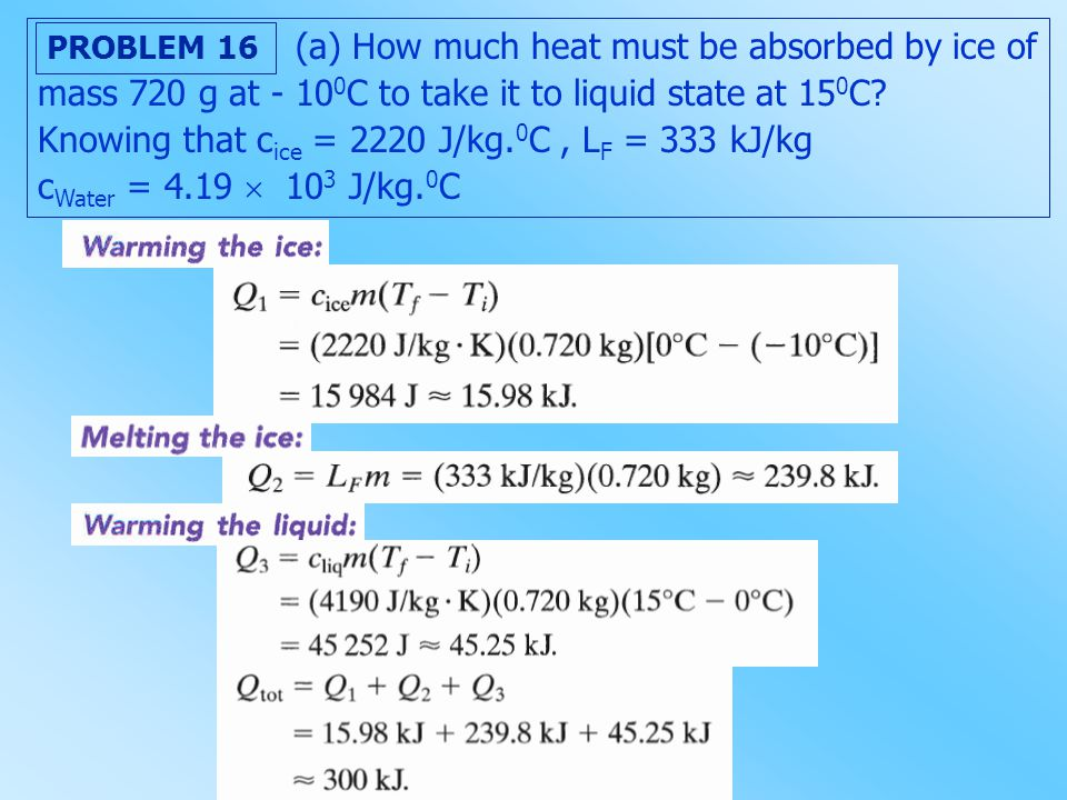 Knowing that cice = 2220 J/kg.0C , LF = 333 kJ/kg