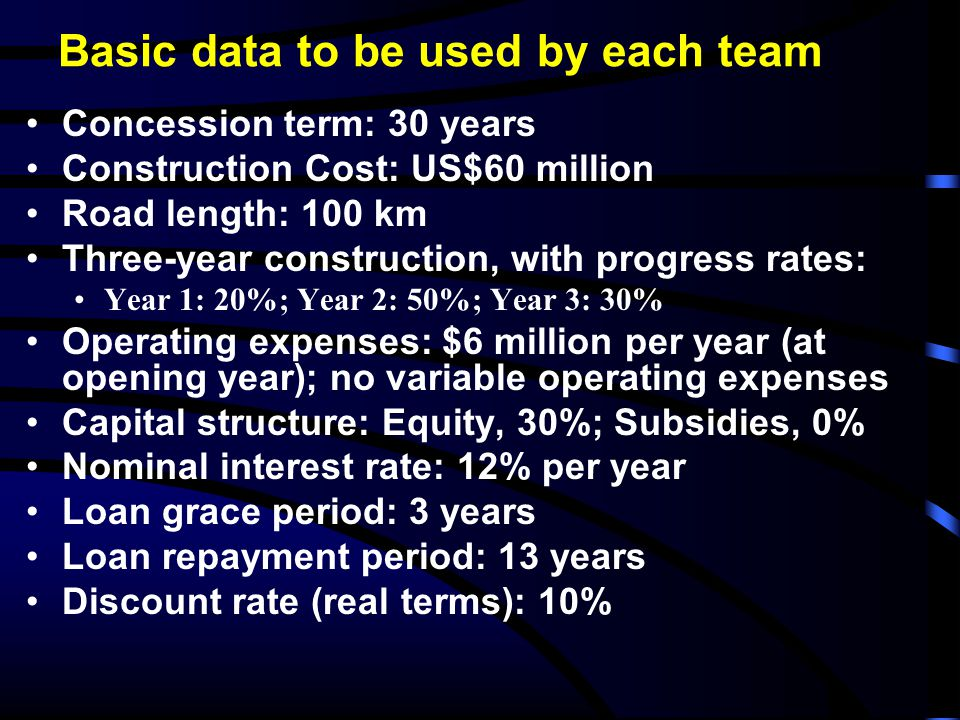 Basic data to be used by each team